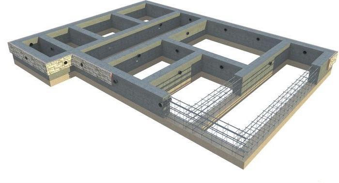 фундамент ленточный или монолитная плита