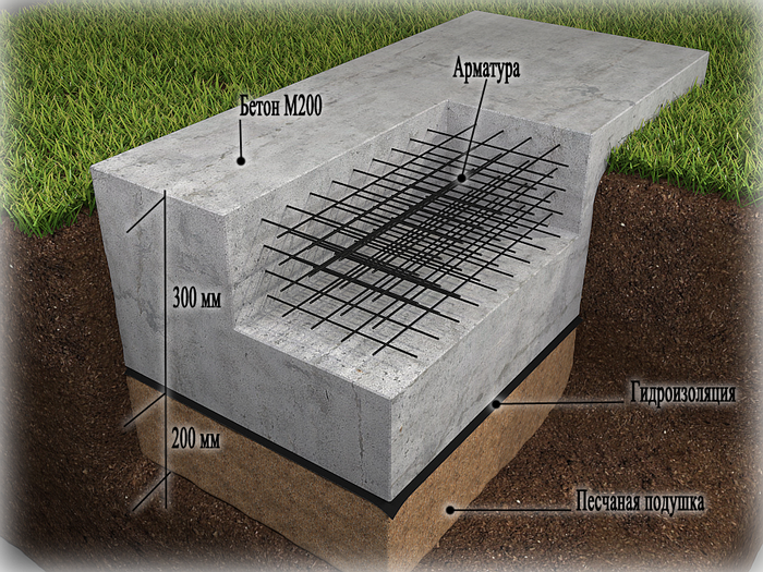 Монолитный фундамент под дом из пеноблоков