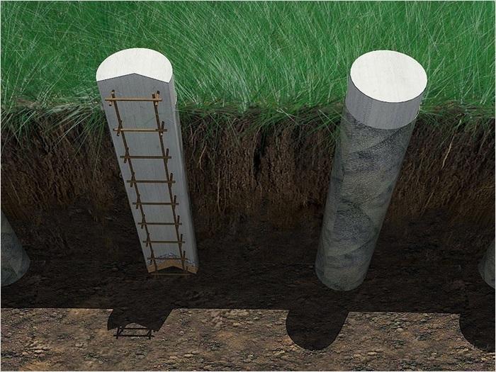 столбчатые фундаменты для каркасных домов