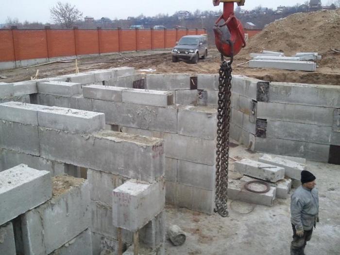 фундамент из фундаментных блоков
