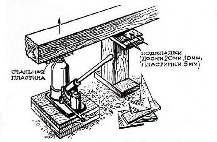 как поднять дом