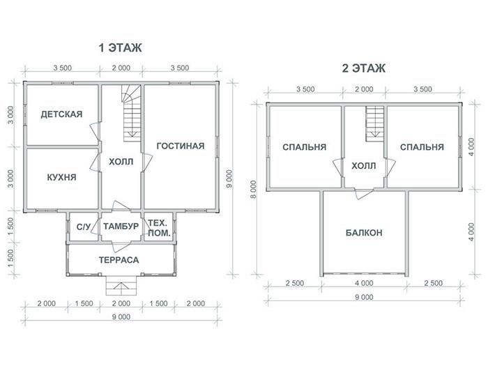 строительство дома из профилированного бруса своими руками