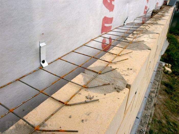 облицовка кирпичом дома из бруса