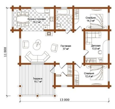 проекты деревянных одноэтажных домов из бревна
