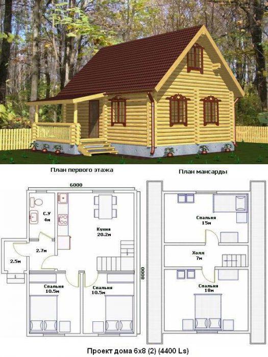 стоит ли строить каркасный дом для пмж