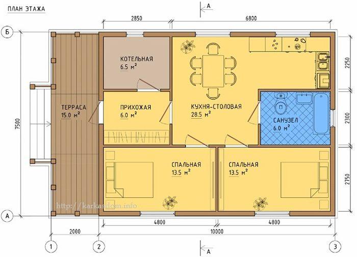 проекты одноэтажных каркасных деревянных одноэтажных домов
