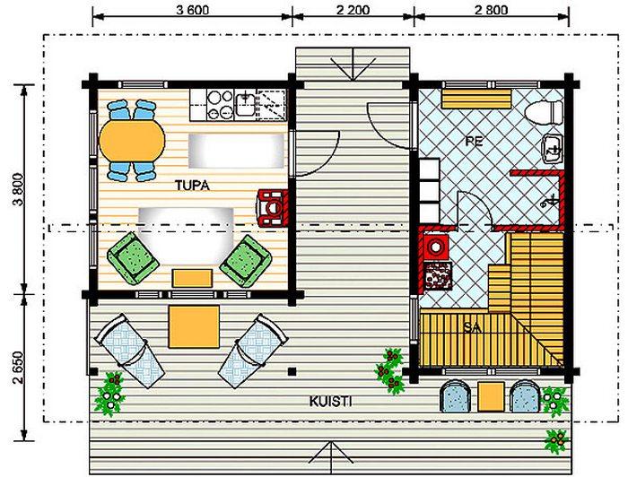 проекты финских одноэтажных домов