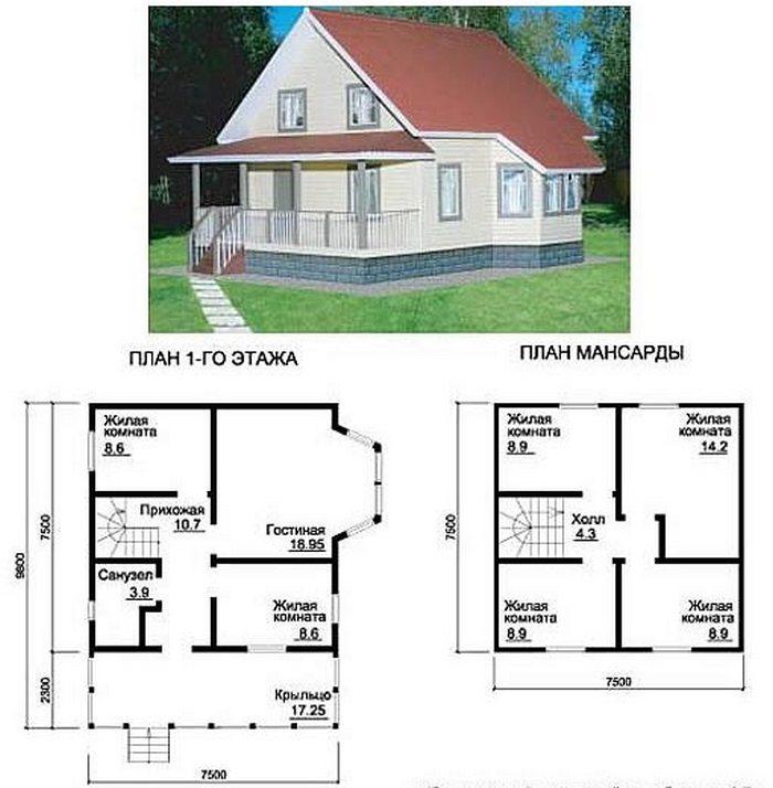строительство домов из бруса технология