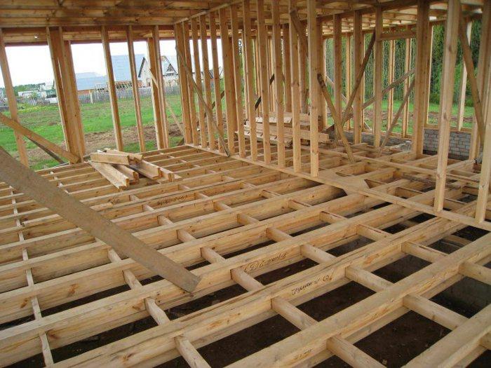 проекты каркасных домов по скандинавской технологии