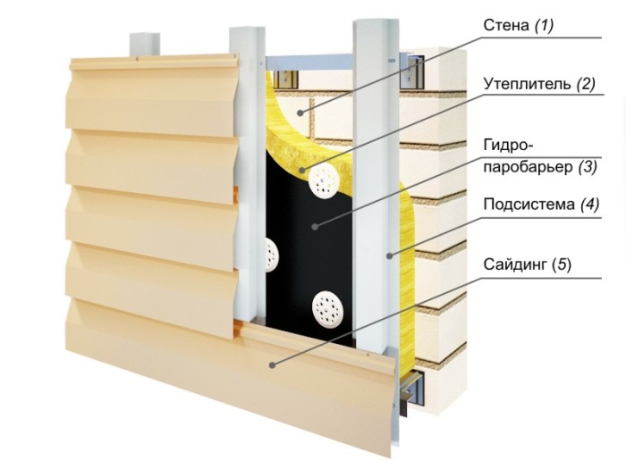 панели для внешней отделки дома из газобетона