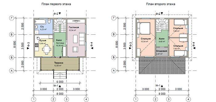 строительство каркасных коттеджей
