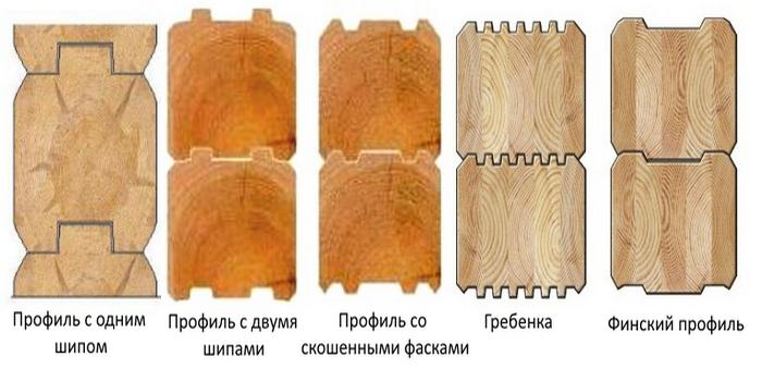 клееный брус размеры
