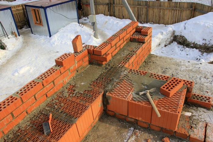 стоимость кладки керамических блоков за куб