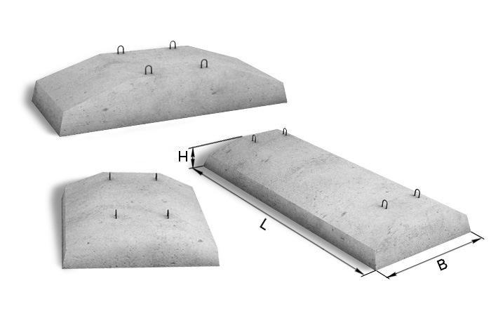 ленточный фундамент ширина