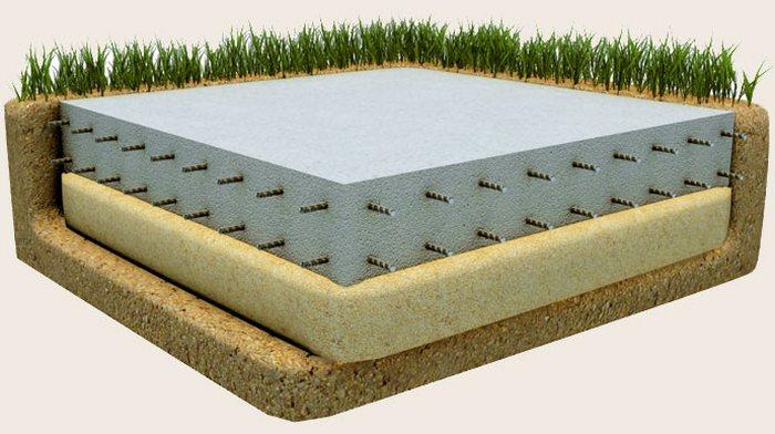 глубина ленточного фундамента для дома из пеноблоков