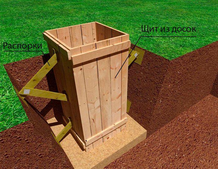 из чего сделать опалубку для столбчатого фундамента