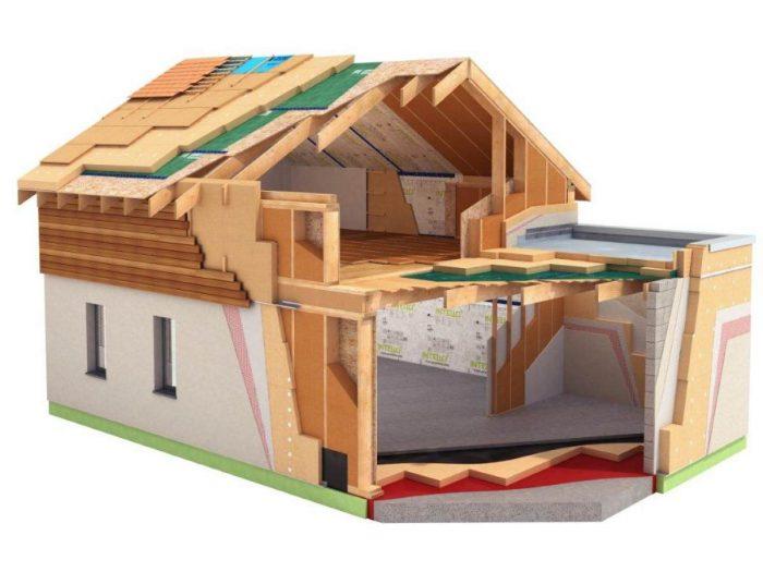 фото как отделать деревянный дом внутри