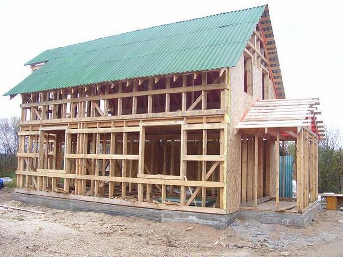 одноэтажный каркасный дом своими руками