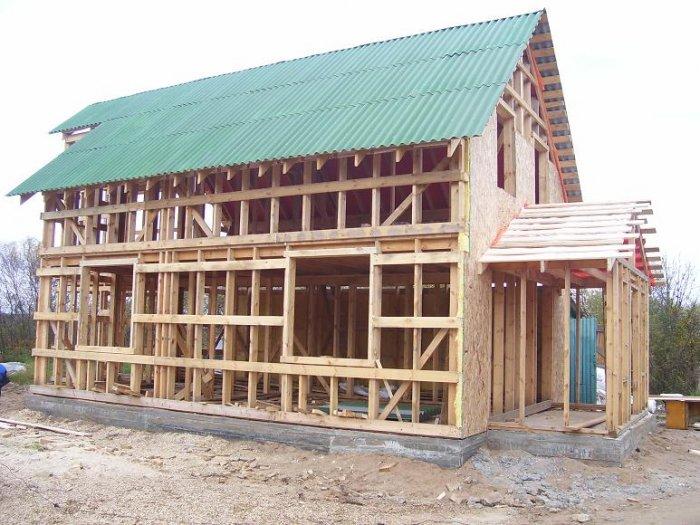 дом из газобетона или каркасный