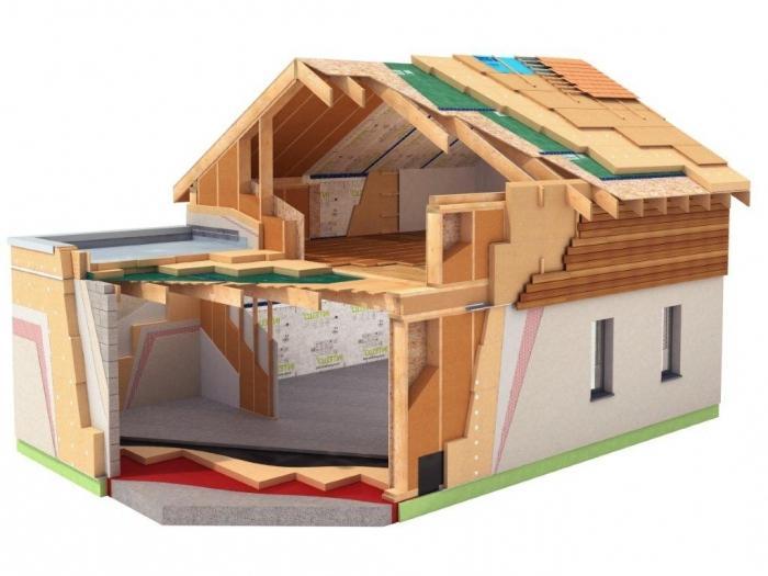 каркасный дом по финской технологии своими руками