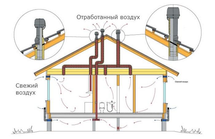 построить дом из сип панелей своими руками
