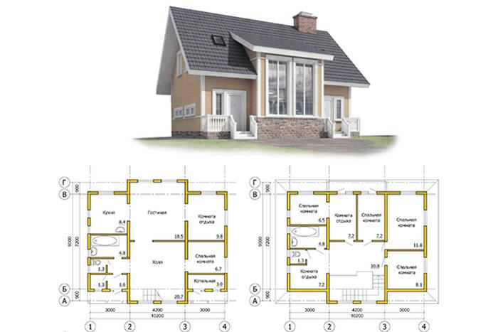 сколько стоит каркасный дом построить