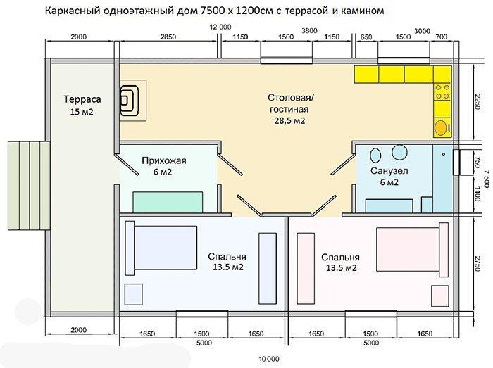 проекты одноэтажных домов каркасных