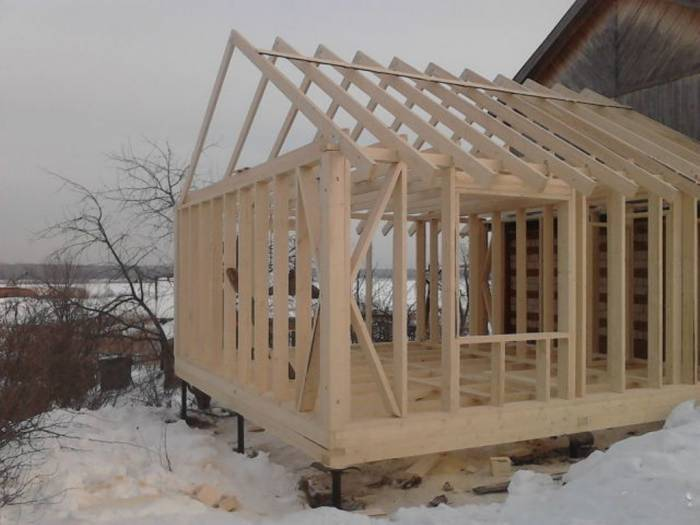 проекты дачных домов с верандой