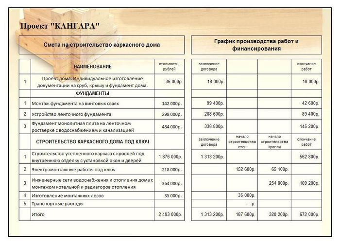 сметы на отделочные работы москва и область
