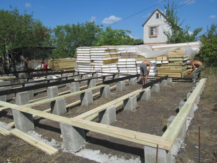 как сделать фундамент на болотистой почве