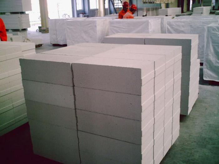 что лучше газосиликат или керамические блоки