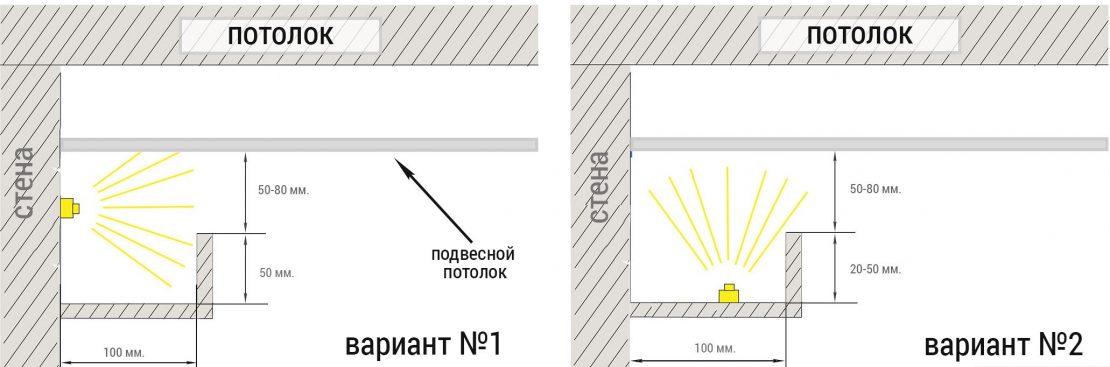 установка парящих натяжных потолков